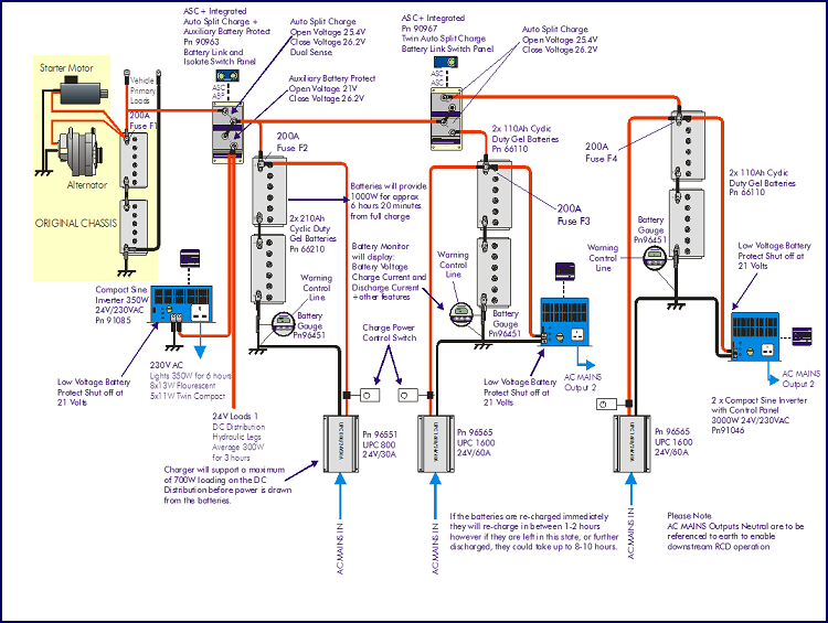 Cotek Inverter Wiring Diagram : Pure sine wave inverter antares tdc