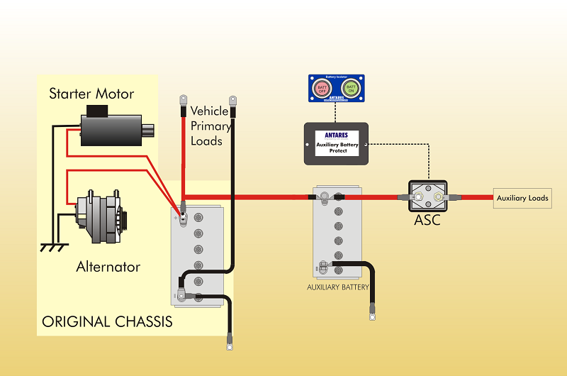 Asc Auxiliary Battery Protect on dual battery charger wiring diagram