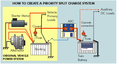 Auto split charge antares tdc split charge schematic asfbconference2016 Image collections